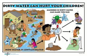 Vincentians bringing clean water to Ecuador