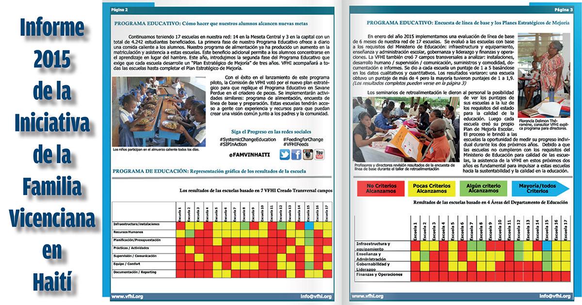 Informe anual de la Iniciativa de la Familia Vicenciana en Haití 2015